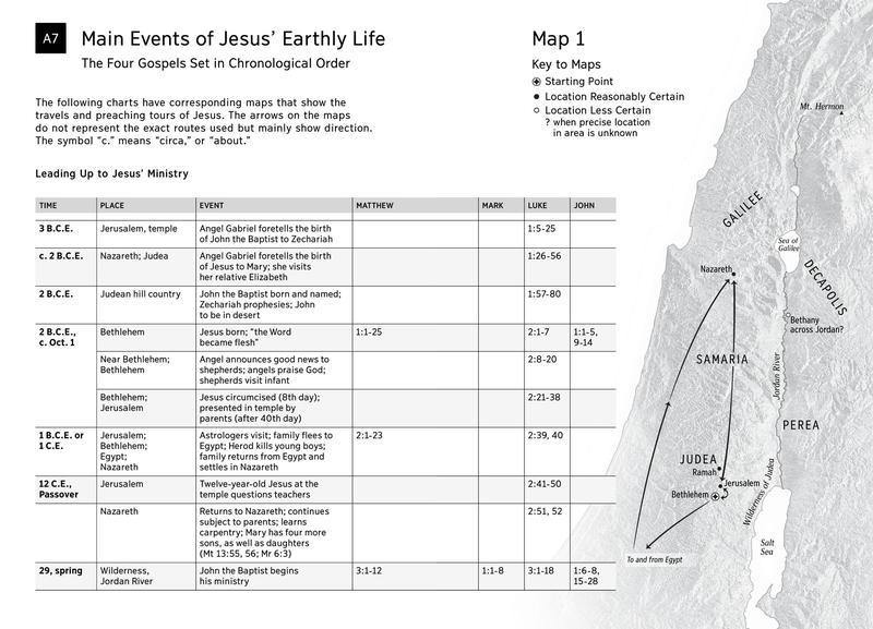 events of Jesus Earthly Life (1).jpg