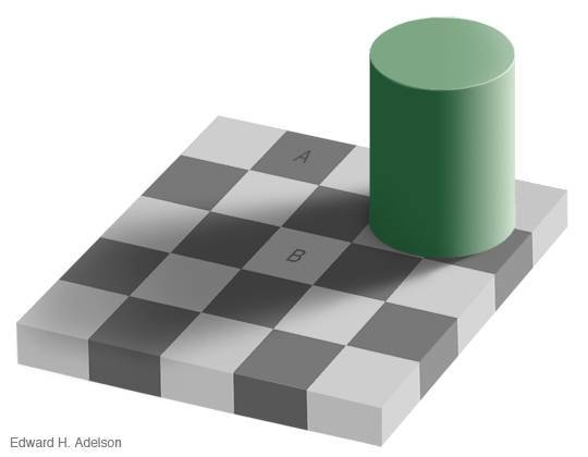 The squares marked A and B are the same shade of gray.