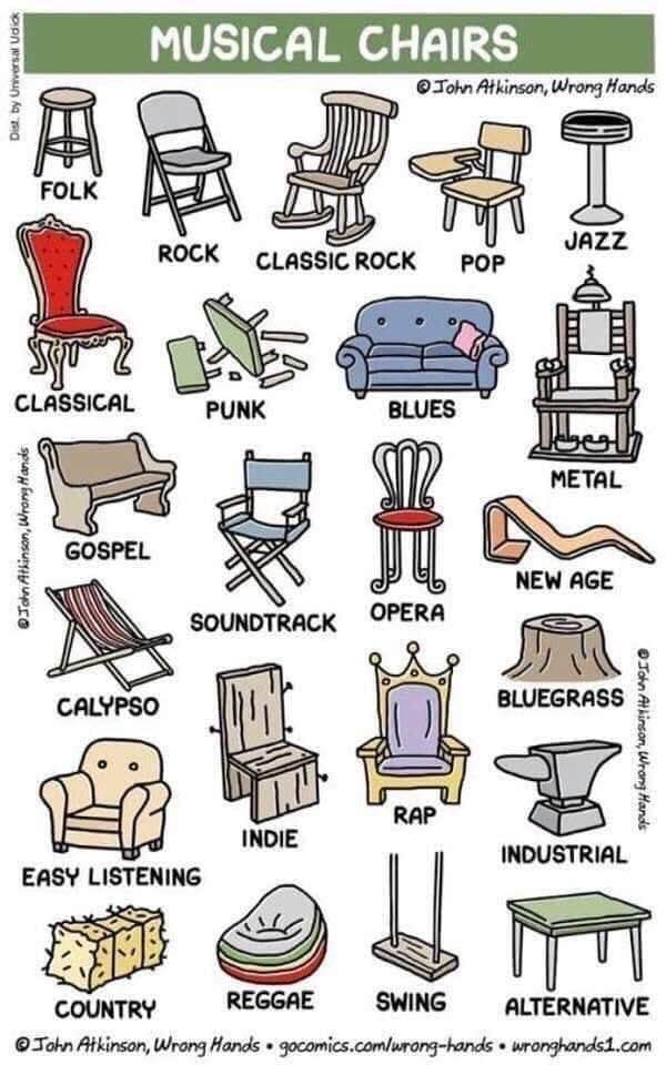 Music Genres as Furniture